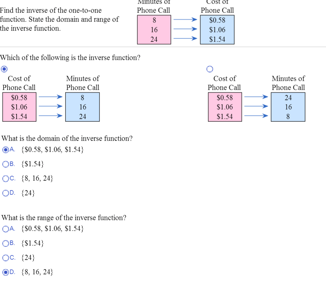Solved Find The Inverse Of The One To One Function State