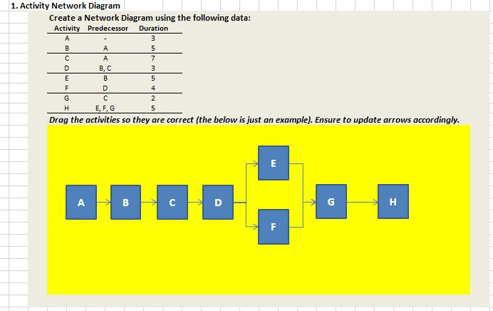 network diagram excel narva 5 pin trailer plug wiring solved activity using the data provided create a following predecessor duration