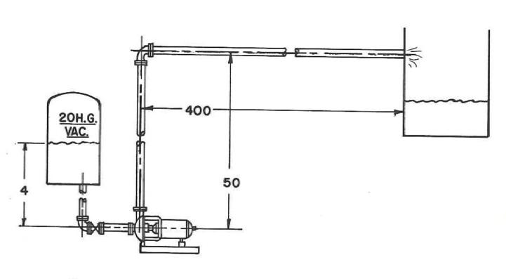 Determine The Total Maximum Differential Pump Head
