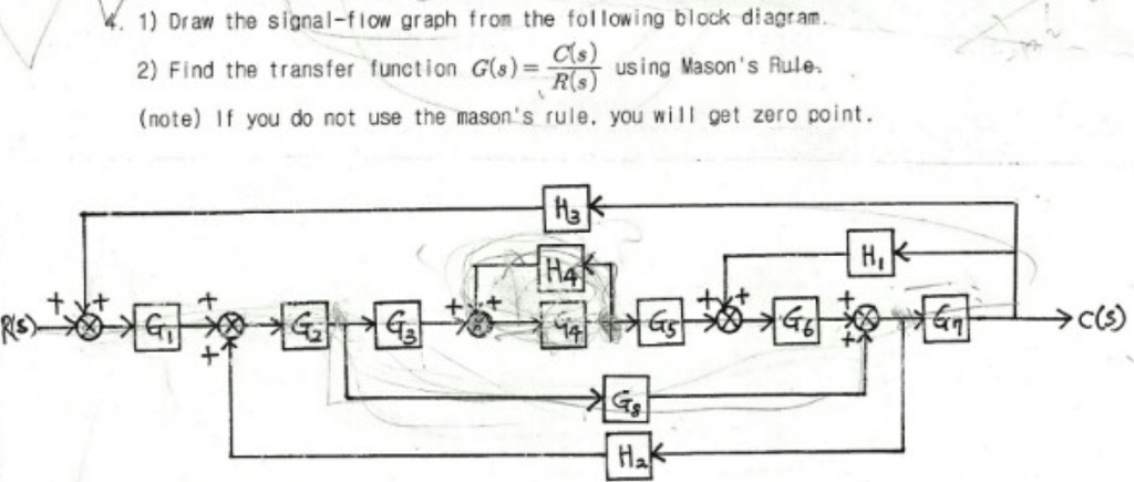 Solved: Draw The Signal-flow Graph From The Following Bloc