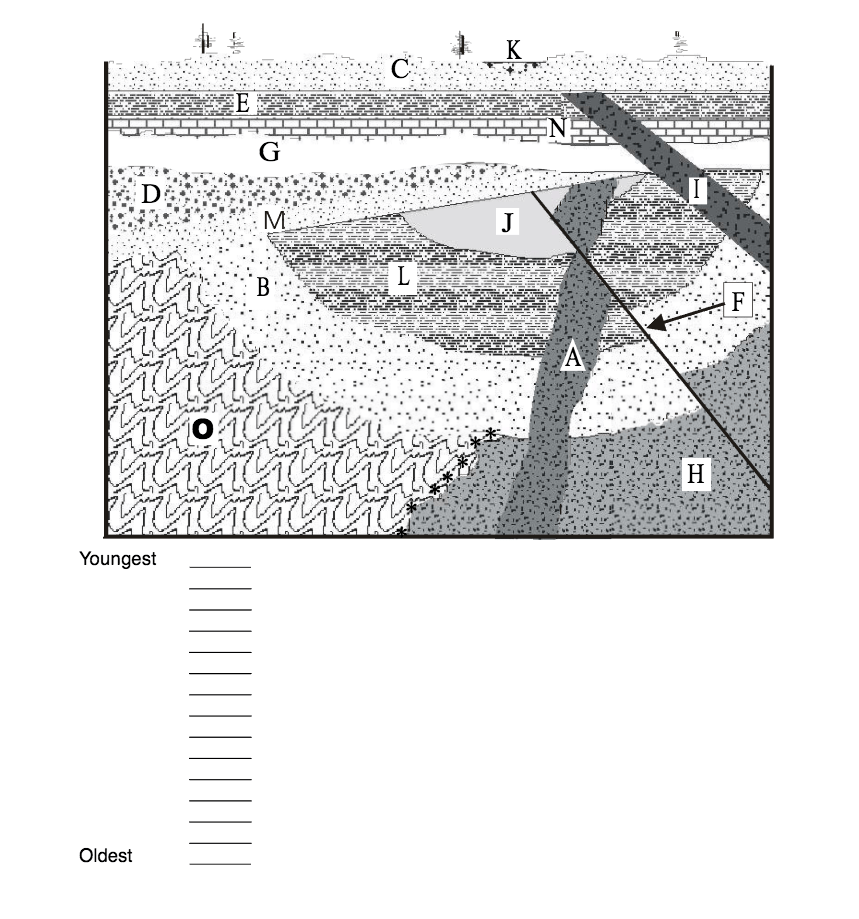 Solved: For Each Of The Following Cross Sections, Determin