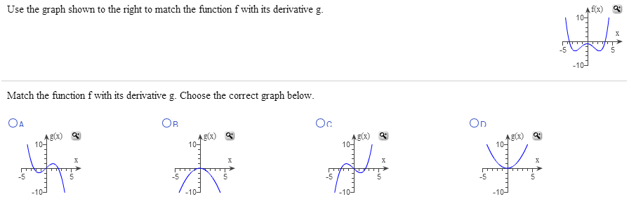 Solved: Use The Graph Shown To The Right To Match The Func