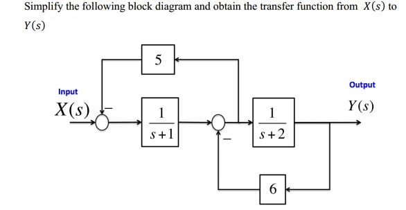 Solved: Simplify The Following Block Diagram And Obtain Th