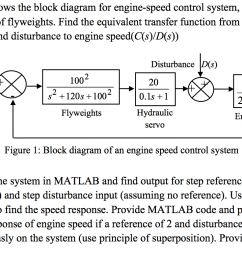 figure 1 shows the block diagram for engine speed [ 1306 x 764 Pixel ]