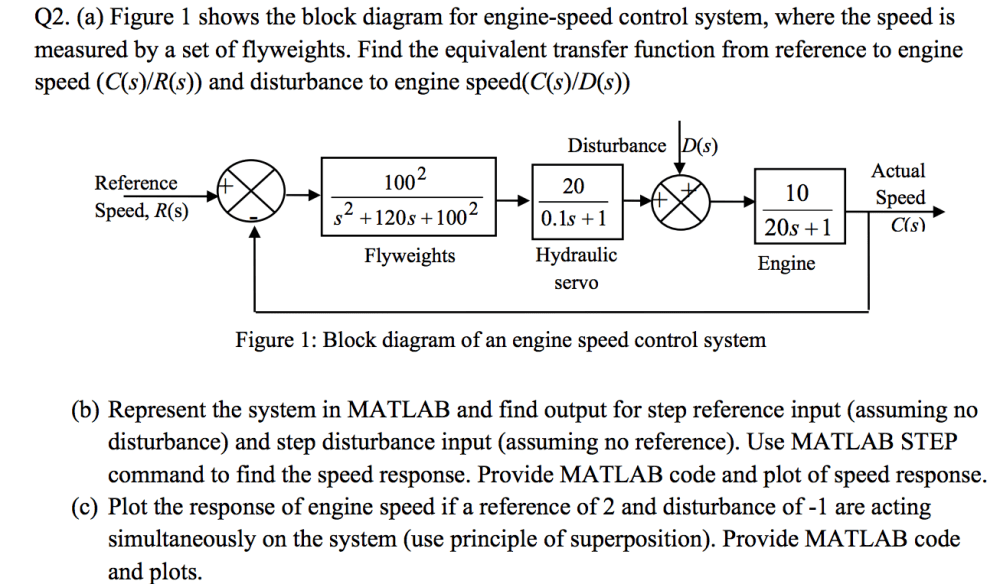 medium resolution of figure 1 shows the block diagram for engine speed
