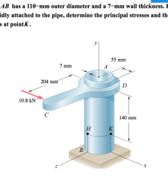question the steel pipe ab has a 110 mm outer diameter and a 7 mm wall thickness knowing that arm cd is r  [ 1262 x 814 Pixel ]