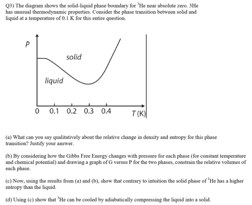small resolution of q3 the diagram shows the solid liquid phase boundary for he near absolute zero