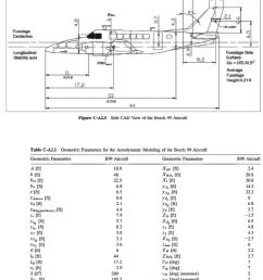 8 2 fuselage centerline longitudinal stability axi [ 803 x 1024 Pixel ]