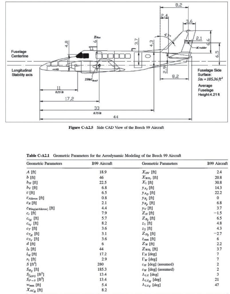 hight resolution of 8 2 fuselage centerline longitudinal stability axi