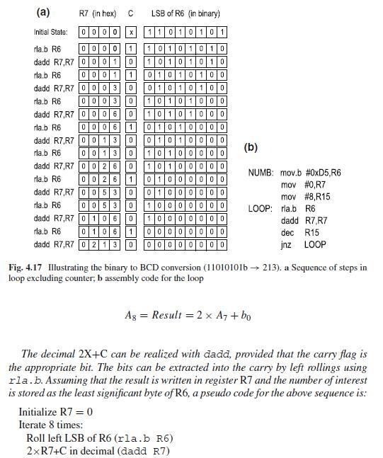 4.6Example 4.11 Illustrates An Algorithm To Conver