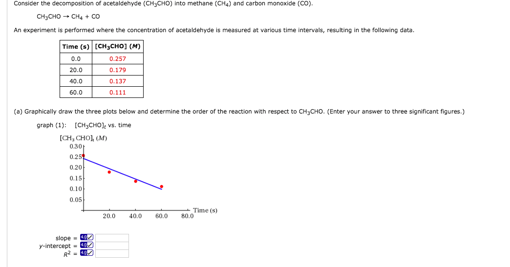 Solved: Consider The Decomposition Of Acetaldehyde (CH3CHO