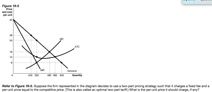 Solved: Suppose The Firm Represented In The Diagram Decide