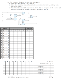 question use the circuit diagram to answer each part a complete the truth table below b find the minim  [ 996 x 1024 Pixel ]