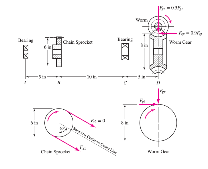 Solved: A Worm Gear Is Used To Transmit 7 Hp To A Conveyor