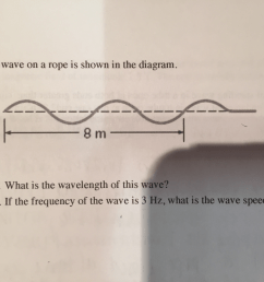 a wave on a rope is shown in the diagram what is [ 2500 x 1875 Pixel ]