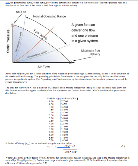 Solved: 4 Fan Performance Curve Or Fan Curve Provides Th ...