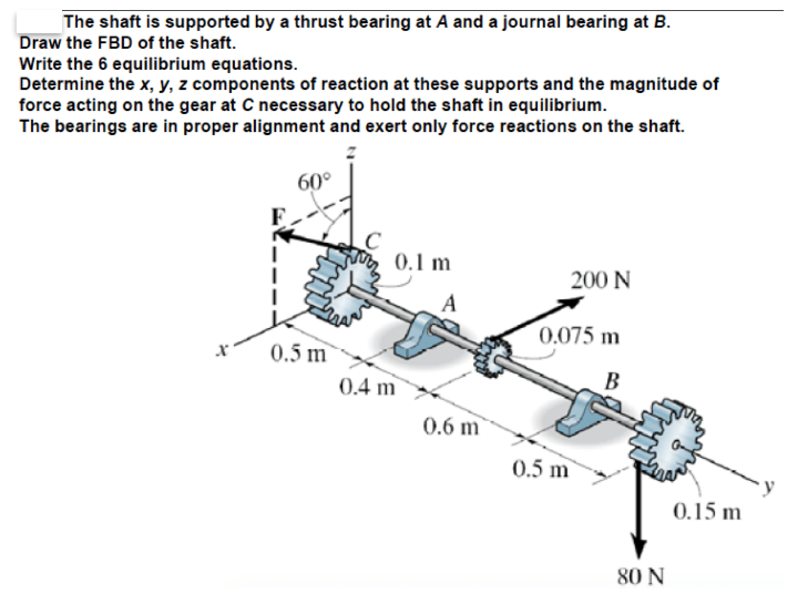 Solved: The Shaft Is Supported By A Thrust Bearing At A An