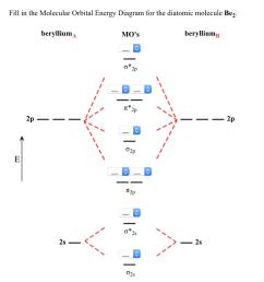 solved fill in the molecular orbital energy diagram for t molecular orbital energy level diagram for be2 mo diagram for be2 [ 1024 x 1015 Pixel ]