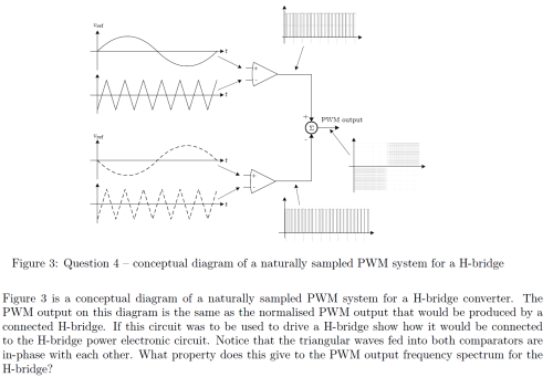 small resolution of conceptual diagram of a naturally sampled pwm syst