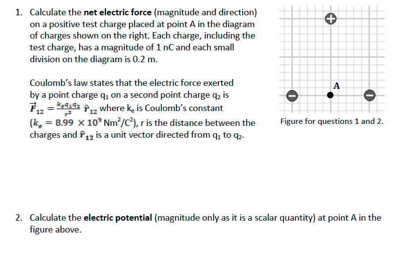Calculate The Net Electric Force Magnitude And Di Chegg Com