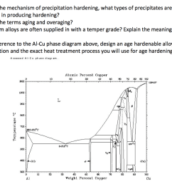 explain the mechanism of precipitation hardening  [ 1374 x 1084 Pixel ]