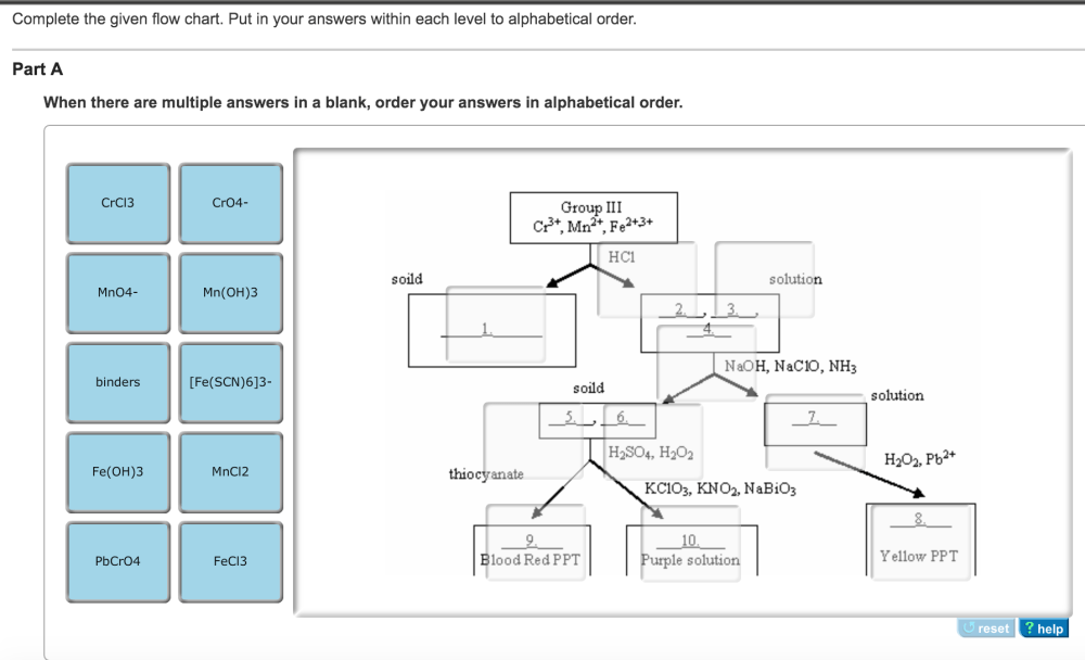 medium resolution of see bottom complete the given flow chart put in your answers