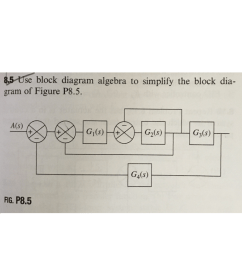 85 se block diagram algebra to simplify the block dia gram of figure p8 5 [ 768 x 1024 Pixel ]