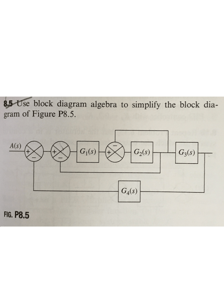 medium resolution of 85 se block diagram algebra to simplify the block dia gram of figure p8 5