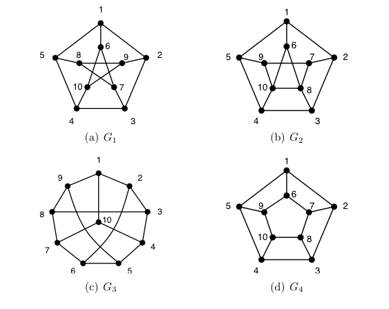 Solved: Which Pairs Of The Following Graphs Are Isomorphic
