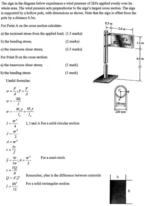 small resolution of the sign in the diagram below experiences a wind p