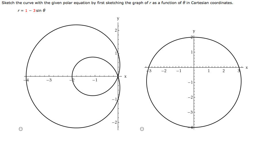 Solved: Sketch The Curve With The Given Polar Equation By