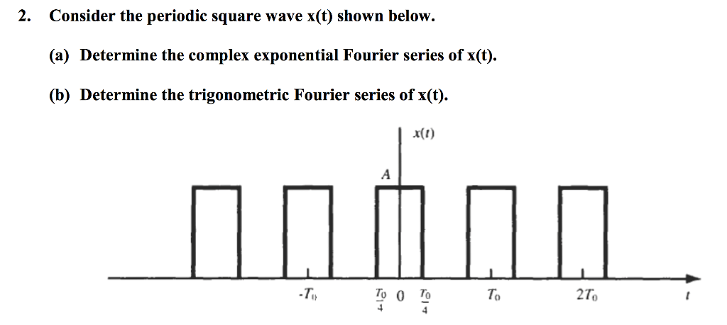 Solved: Consider The Periodic Square Wave X(t) Shown Below