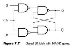 Solved: In Figure 7.7 (gated SR Latch With NAND Gates), La
