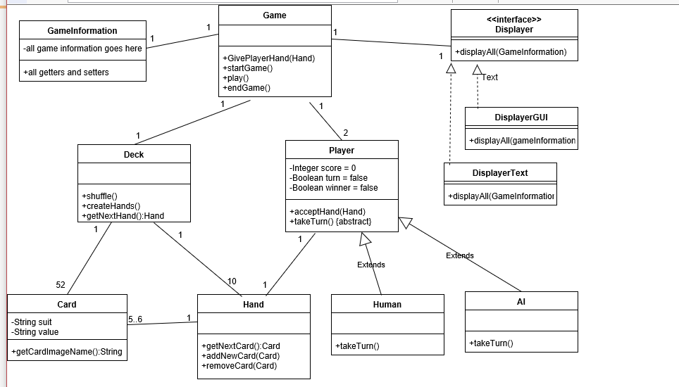 hockey player diagram megasquirt 3 wiring using java create a version of the card game hock chegg com interface displayer gamelnformation all information goes here 1 displayall