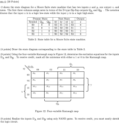 solved problem 4 20 points table 2 shows the state dia plc logic diagram [ 1024 x 988 Pixel ]