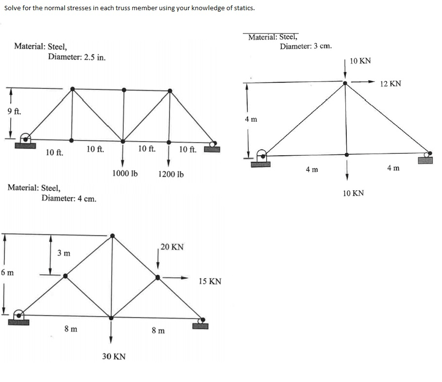 Solved: Solve For The Normal Stresses In Each Truss Member