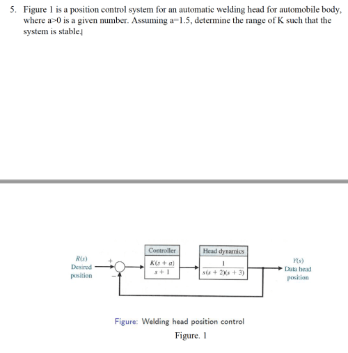 small resolution of figure 1 is a position control system for an automatic welding head for automobile
