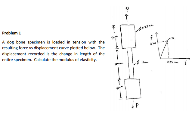 dog bone diagram wiring toro 212h solved problem 1a specimen is loaded in tension image for 1 a with the resulting force