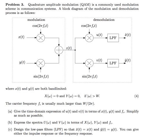 small resolution of problem 3 quadrature amplitude modulation qam is a commonly used modulation scheme in