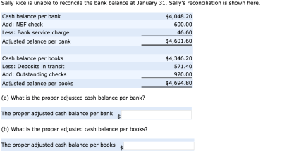 Solved: Sally Rice Is Unable To Reconcile The Bank Balance ...