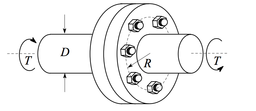 Two Identical Shafts Of Diameter D = 35 Mm Are To