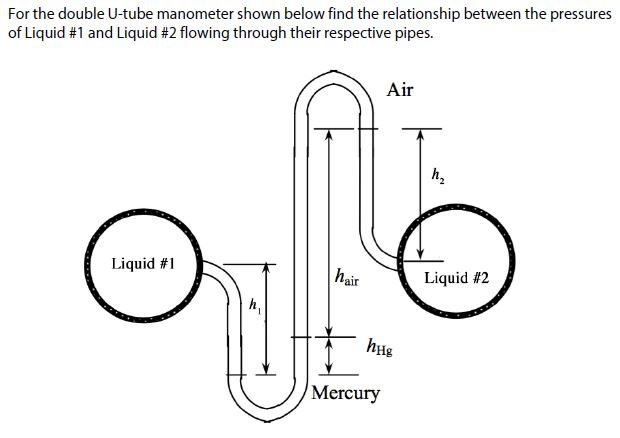 Solved: For The Double U-tube Manometer Shown Below Find T