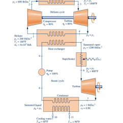 Simple Cycle Power Plant Diagram 7 Way Flat Pin Trailer Wiring Solved Helium Is Used In A Combined As 1 P2 800 Lbf 2 P3p2 T3 1400