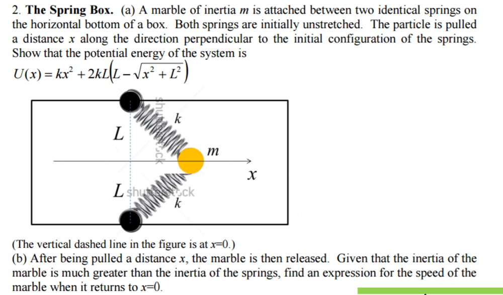 medium resolution of the spring box a a marble of inertia m is attac