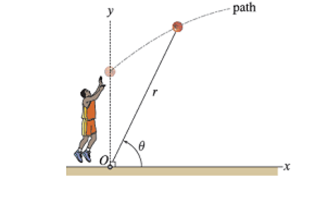 Solved: Modeling The Motion Of The Basketball As Projectil