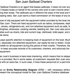 question san juan sailboat charters san juan sailboat charters is an agent that leases sailboats it does  [ 1024 x 827 Pixel ]