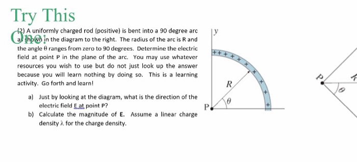 90 degree diagram line of house plan solved a uniformly charged rod positive is bent into