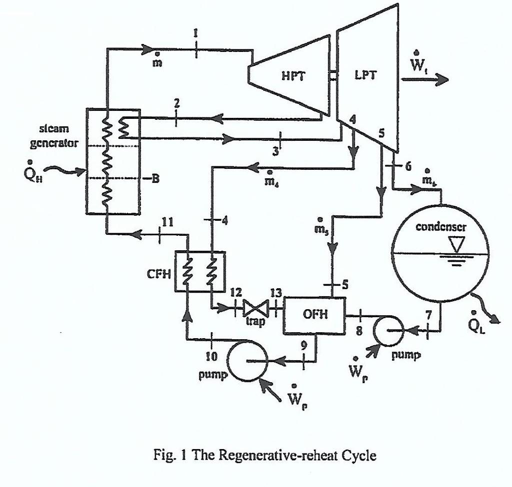 power plant t s diagram