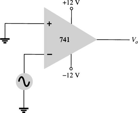 Solved: Sketch The Output Waveform For The Circuit Of Fig