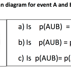 using the following venn diagram for event a and b [ 2004 x 666 Pixel ]